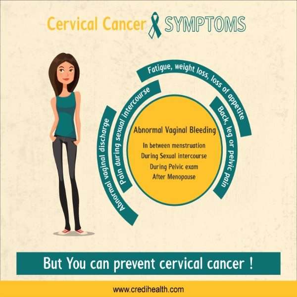 credihealth cervical cancer