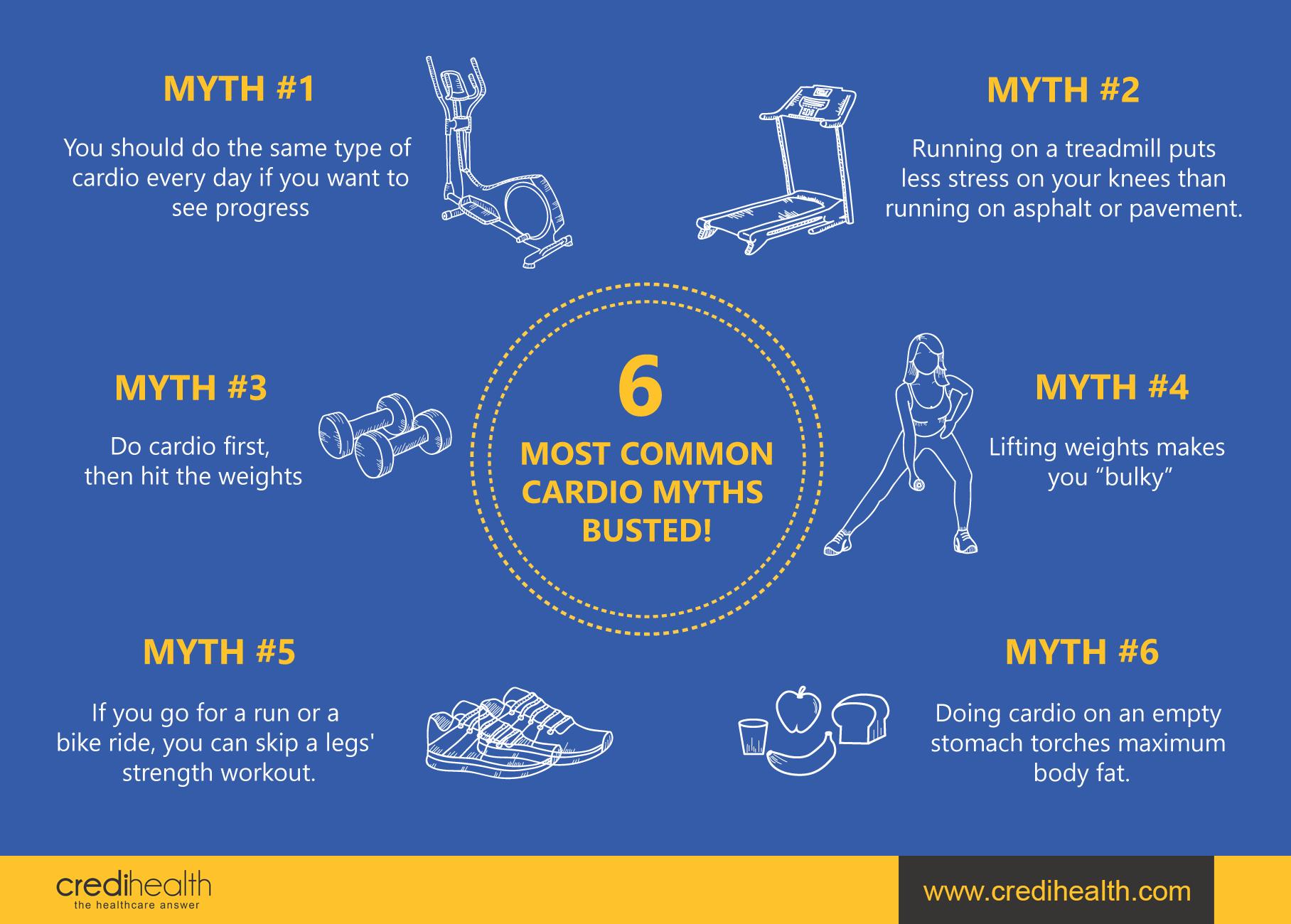 cardio-myths