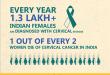 Credihealth_Cervical Cancer Awareness