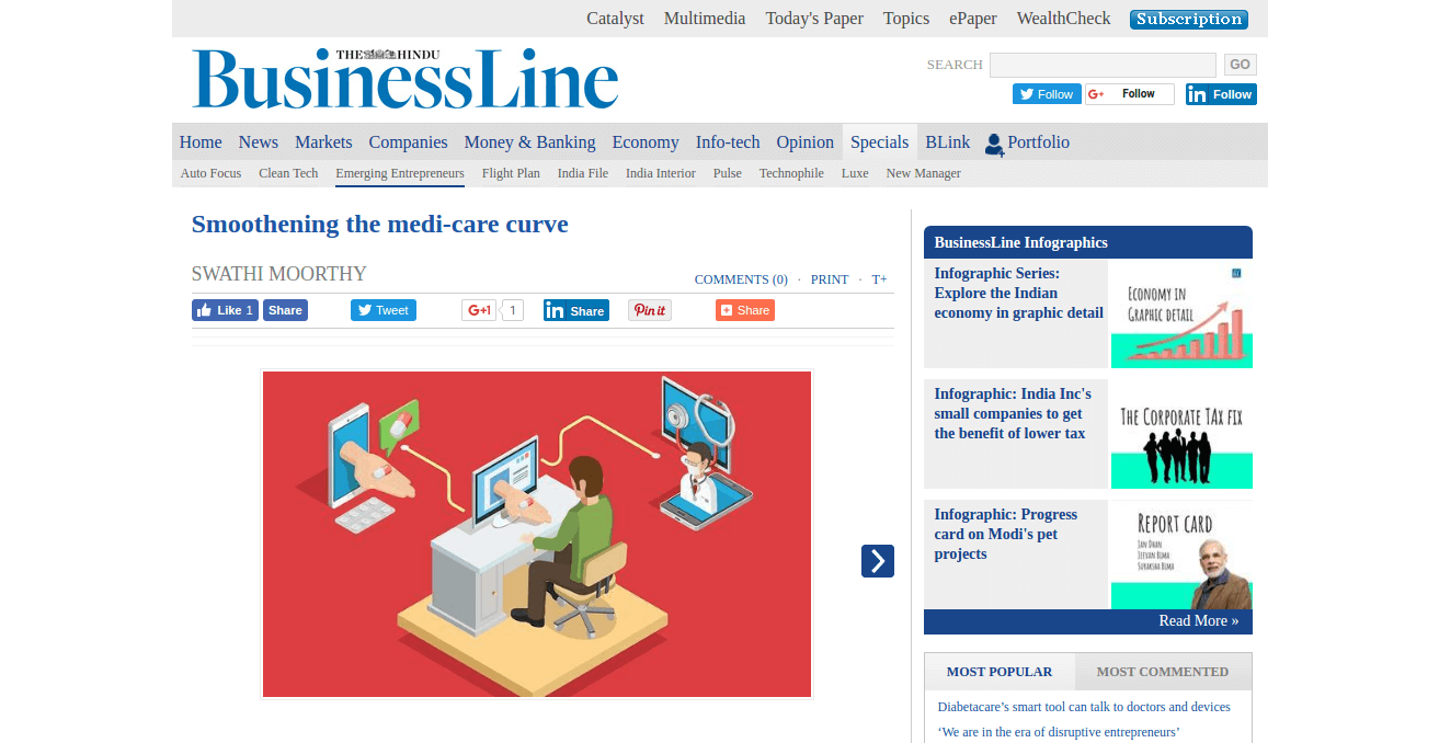FireShot Capture 76 – Smoothening the medi-care curve I Busi_ – http___www.thehindubusinessline.co