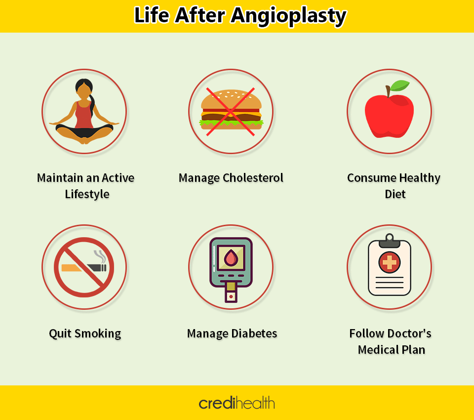 Life After Angioplasty