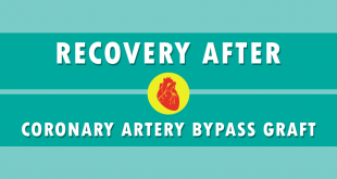 Recovery after Coronary Artery Bypass Grafting (CABG)