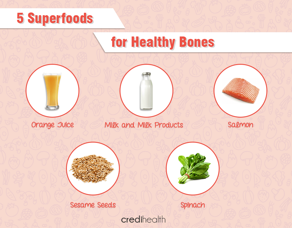 Healthy Bones _ Credihealth