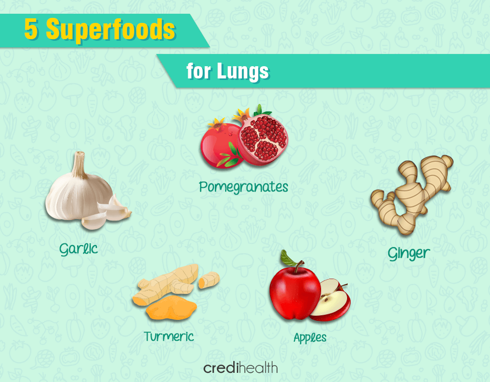 Healthy Lungs_Credihealth