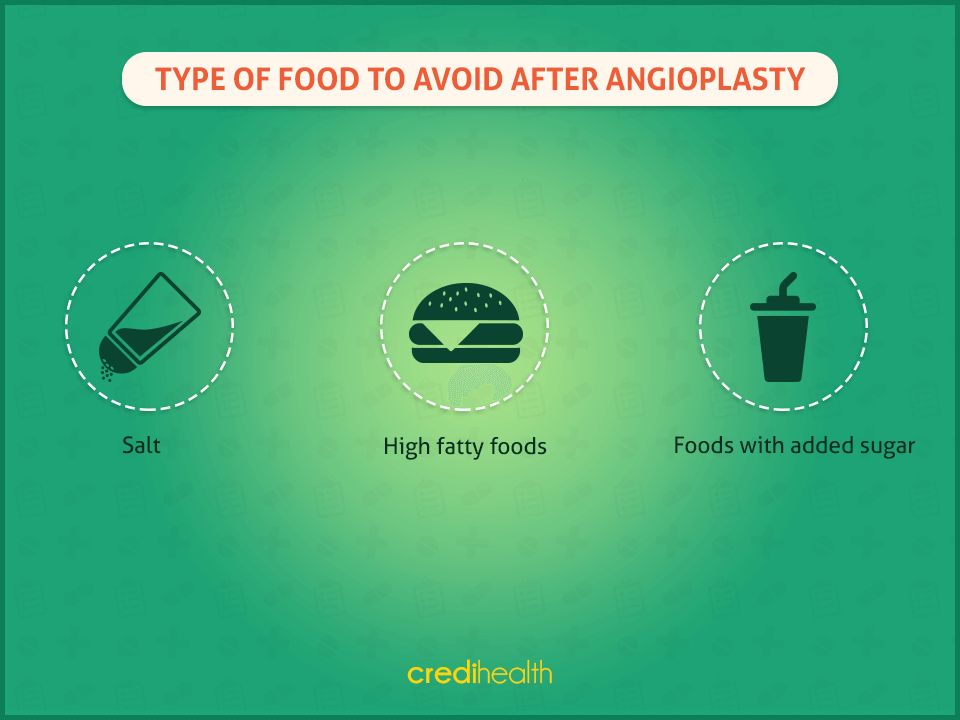 Diet after angioplasty foods to avoid