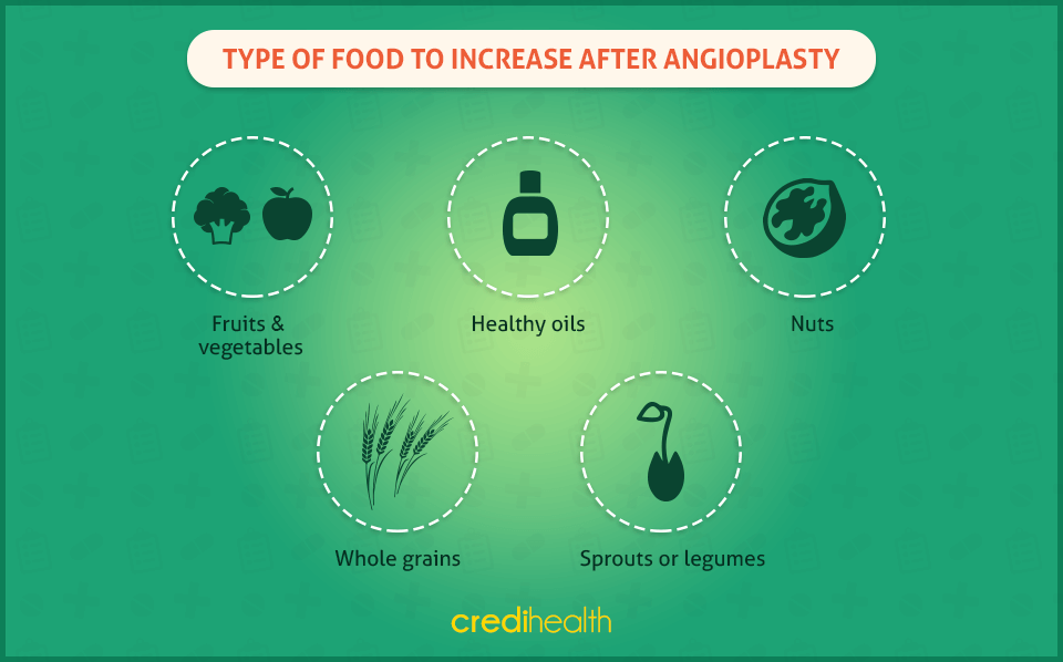 Diet after angioplasty foods to consume