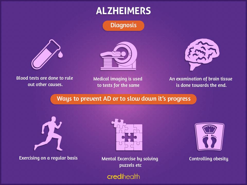 alzheimers-credihealth