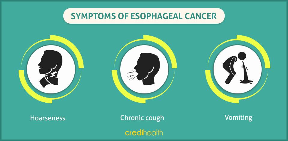 esophageal-cancer-credihealth