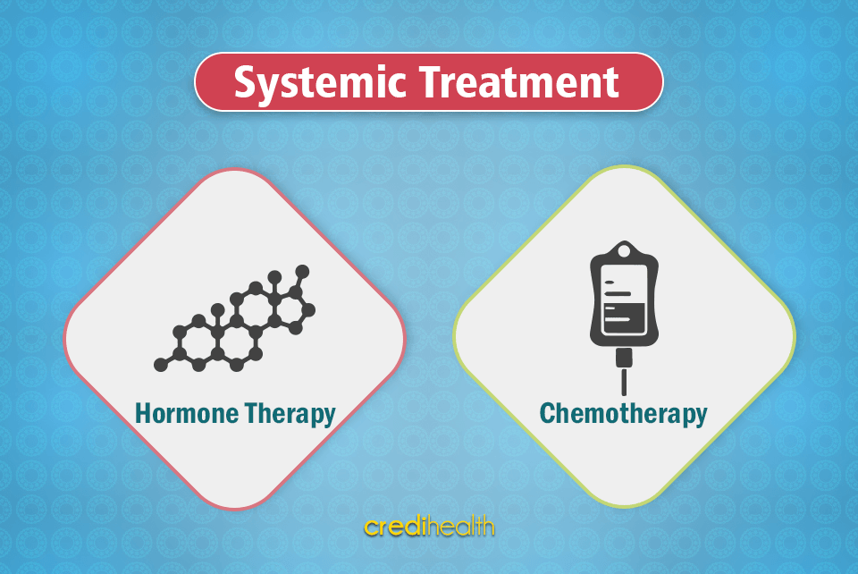 Breast Cancer Treatment - Systemic Treatment