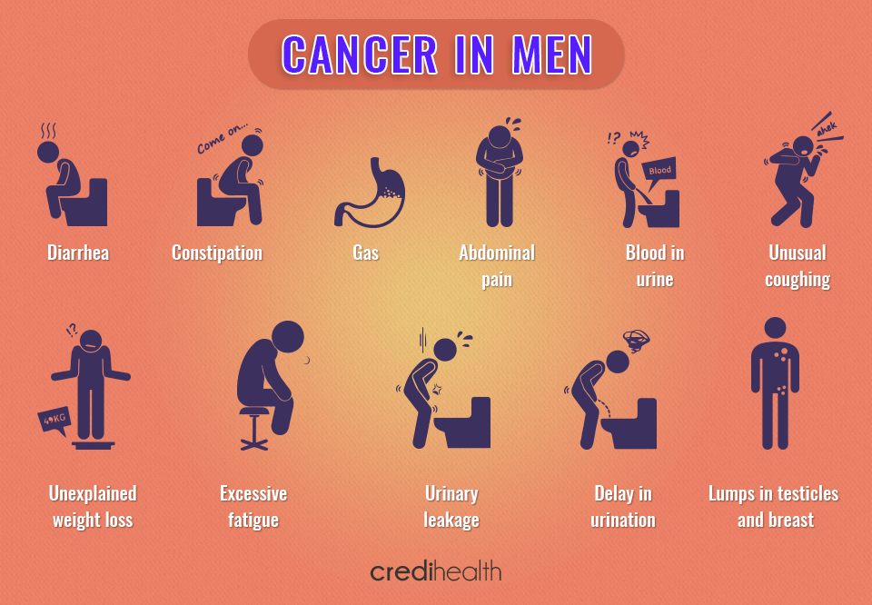 cancer-in-men