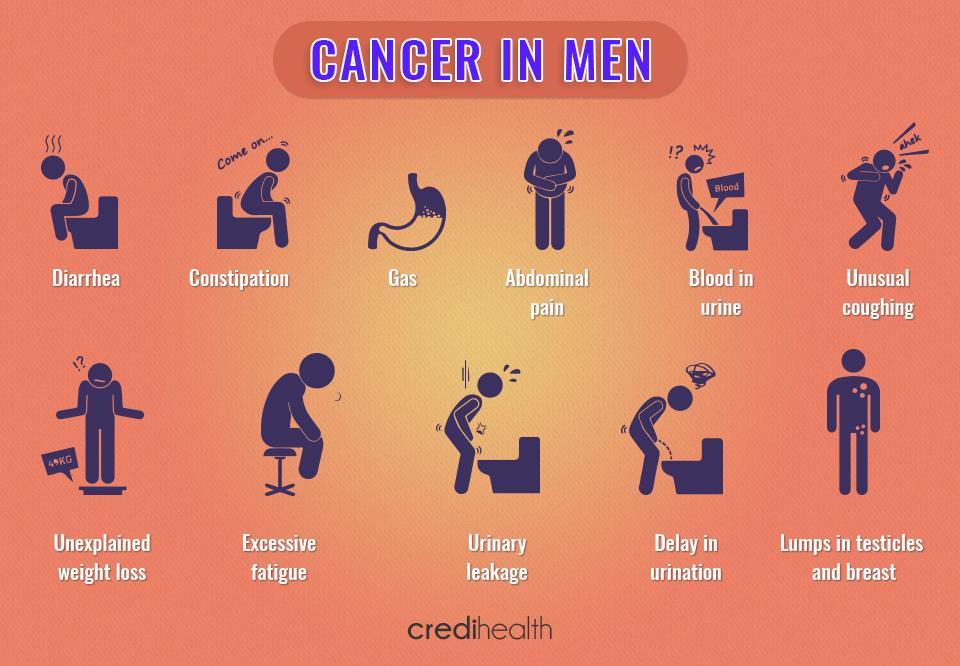 cancer-in-men