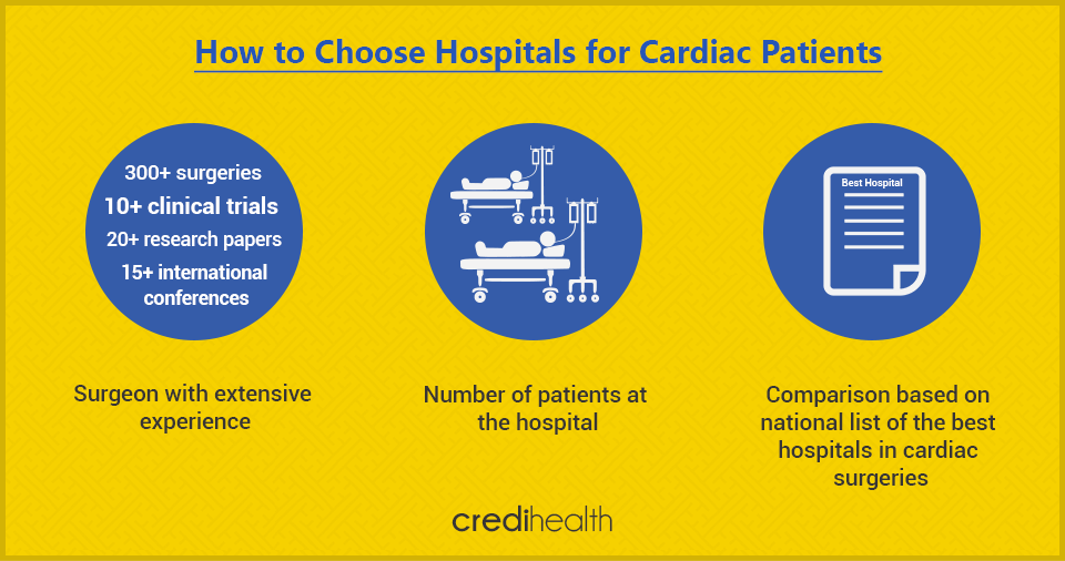 how to choose hospitals for cardiac patients