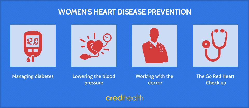 womens heart disease prevention credihealth