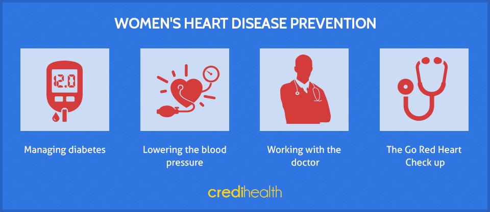 womens heart disease prevention credihealth