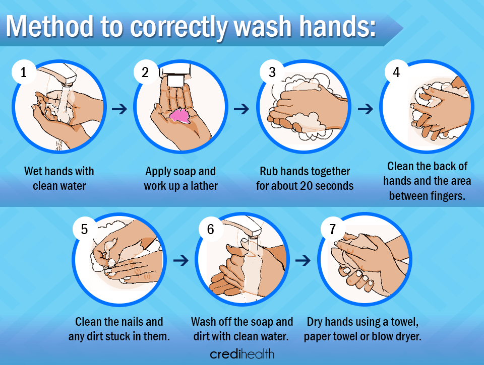 Global Handwashing Week
