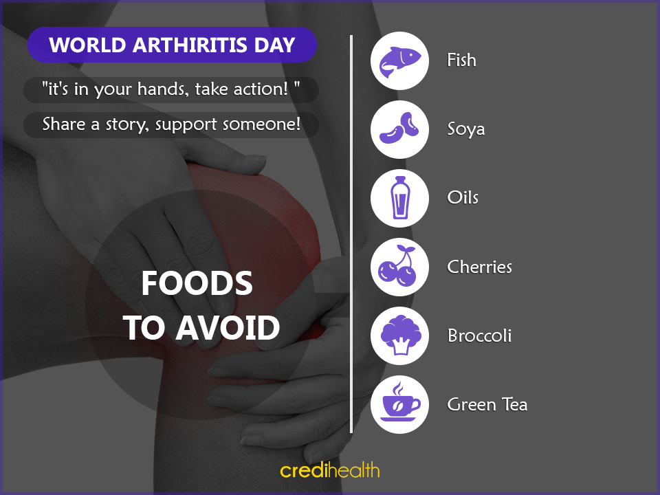 world-arthritis-day