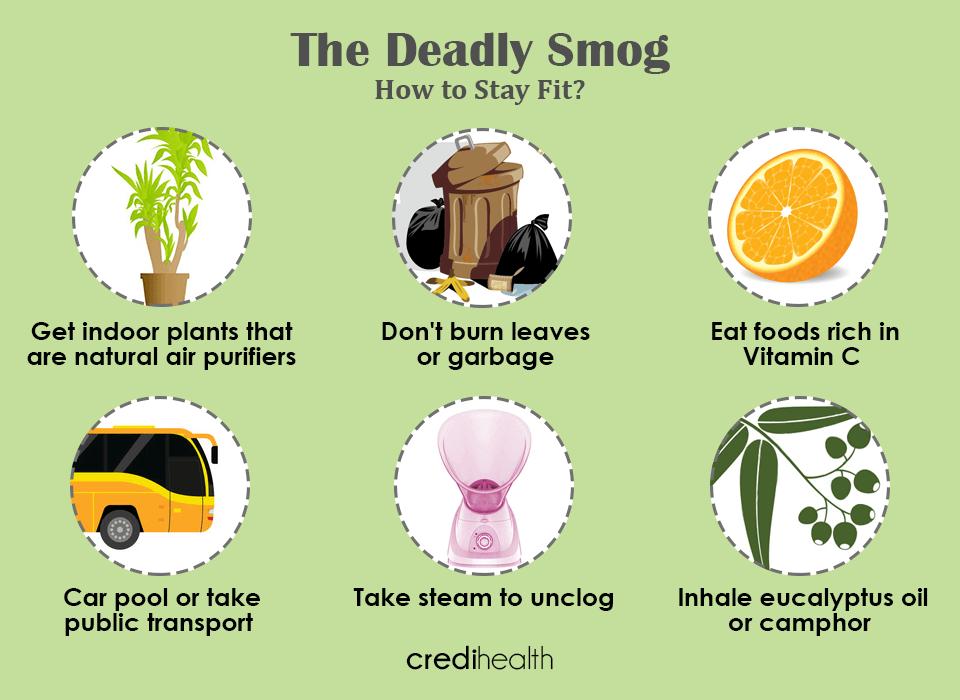 a poluição do ar