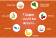 7-superfoods-for-arthritis