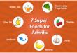 7-superfoods-for-arthritis
