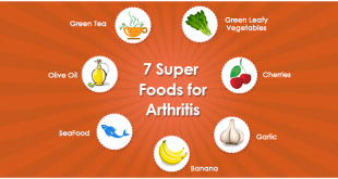 Superfoods for arthritis