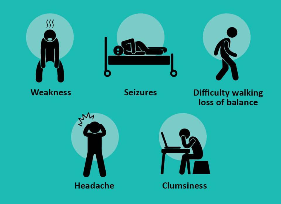 Brain Tumor Symptoms, Causes and Treatment
