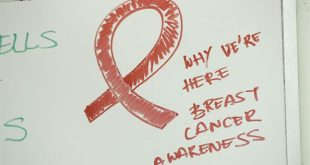 How to Prevent Breast Cancer Naturally?