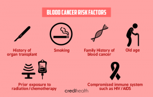 Blood Cancer in Hindi
