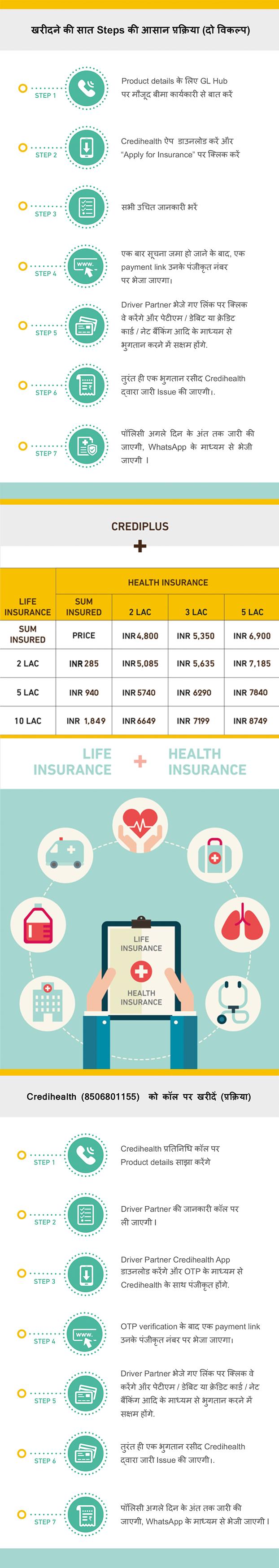 Health Insurance For Uber Driver