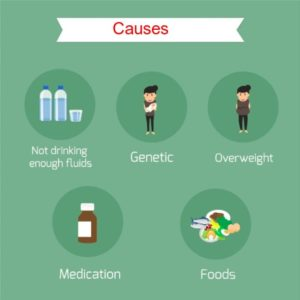 Chronic kidney disease, chronic kidney disease symptoms, chronic kidney disease stages, chronic kidney disease treatment
