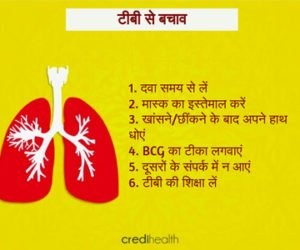 Tuberculosis in Hindi