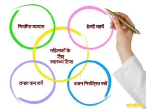 Health Tips in Hindi, Health Tips in Hindi for women Body, Women Health Tips in Hindi