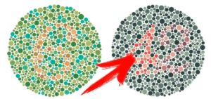 Color blind test, color blindness treatment