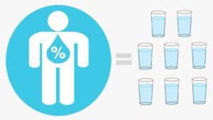 Benefits of drinking water, How much water should we drink a day