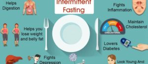 Intermittent fasting, Intermittent fasting benefits
