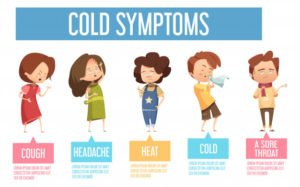 Common cold symptoms, common cold causes, common cold treatment, common cold prevention