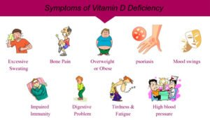 vitamin D deficiency, vitamin D deficiency Symptoms, vitamin D deficiency treatments, vitamin D deficiency causes
