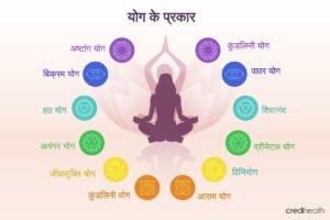 yoga in hindi, yoga asana in hindi, benefits of yoga in hindi, Yoga poses in Hindi, Yoga mudra in Hindi
