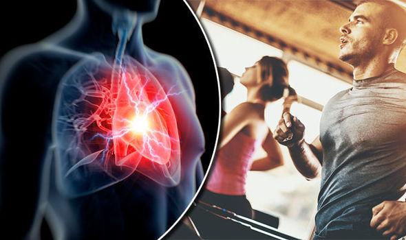 Exercise Benefits in Cardiovascular Disease