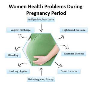 Problema de gravidez