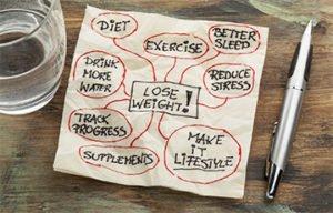 pequenas mudanças no estilo de vida para perder peso