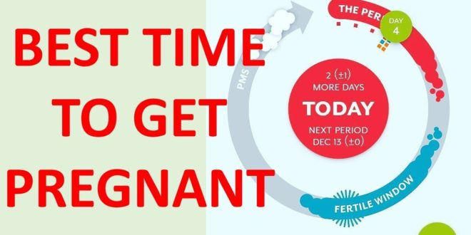 Best time to get pregnant