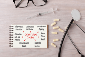 Cortisol level test