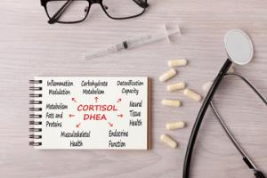 Cortisol level test