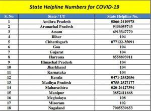 Coronavirus helpline number